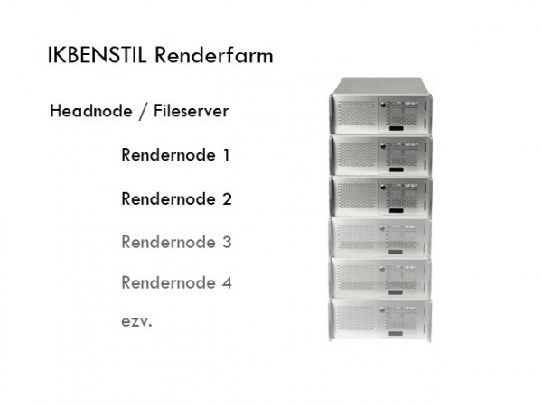 Ikbenstil Workstation Render Farm